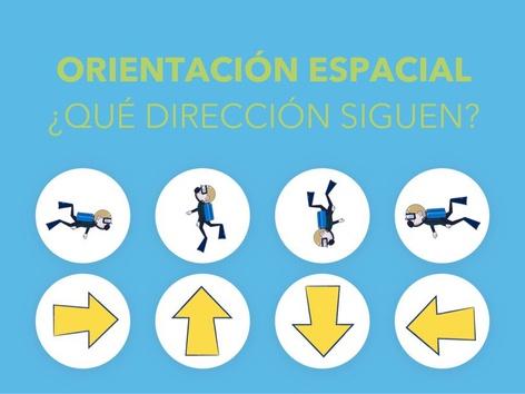 Orientación Espacial ¿A Dónde Miran? by Jose Sanchez Ureña