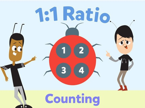 1:1 Ratio - Counting by Math Learning Plan