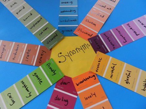 Synonyms: Sentence Comparison by Carol Smith