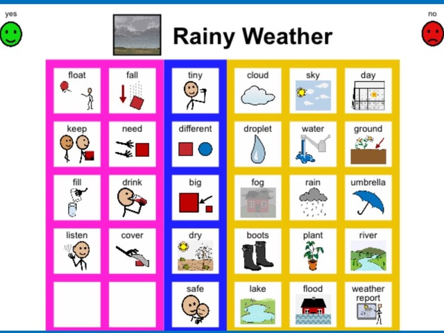April Unique Unit Chapter 3: Rainy Weather Sight Word Find  by Tanya Folmsbee