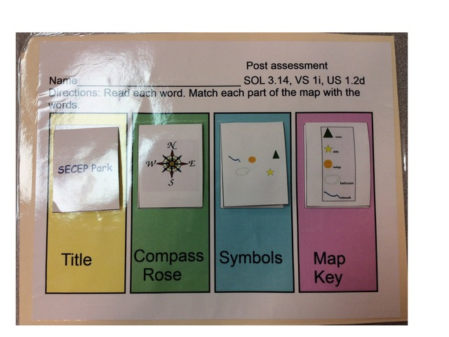 Parts Of A Map Sort by Catrina Froehler