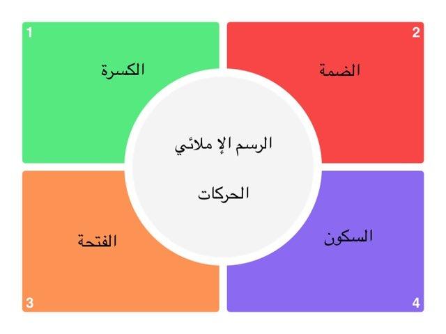 حوراء ال ابراهيم ١ by Hawraa 1425