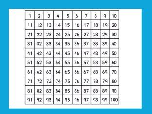 Adding Single Digit Numbers To 2 Digit Numbers by Elizabeth Hallam