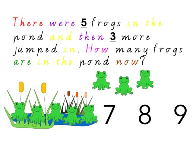 Addition Number Stories by Chelsea James