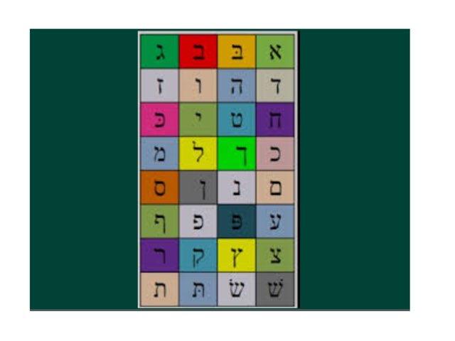 Aleph Bet by Morah Wilma