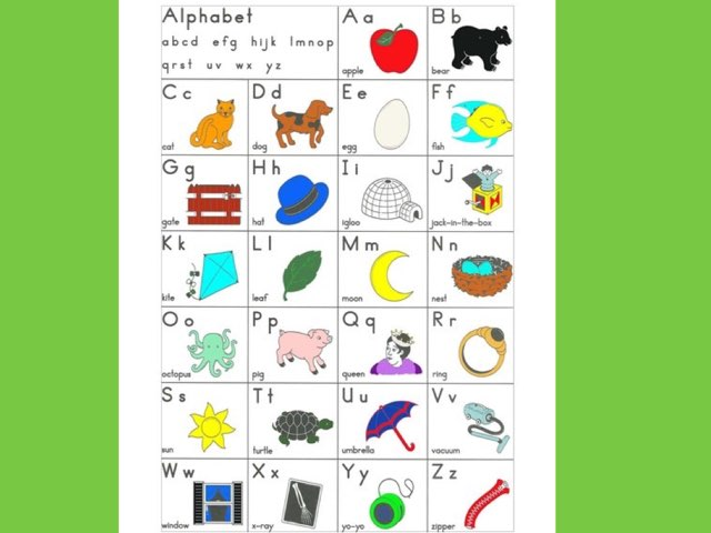 Alphabet Linking Chart by Carly Carlough