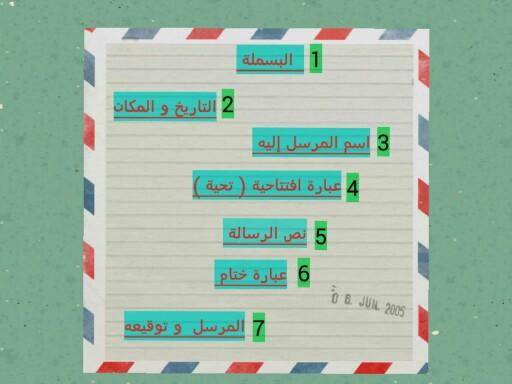 عناصر كتابة رسالة  by see laife