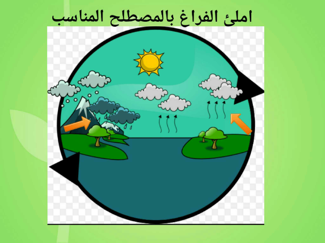Game 3 by teacher Aseel