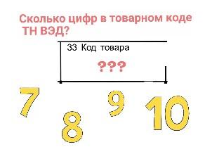 тест на заполнение ДТ by Ксюша Пилипенко