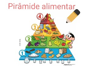 Quebra cabeça da pirâmide alimentar by Gabriela Ferreira