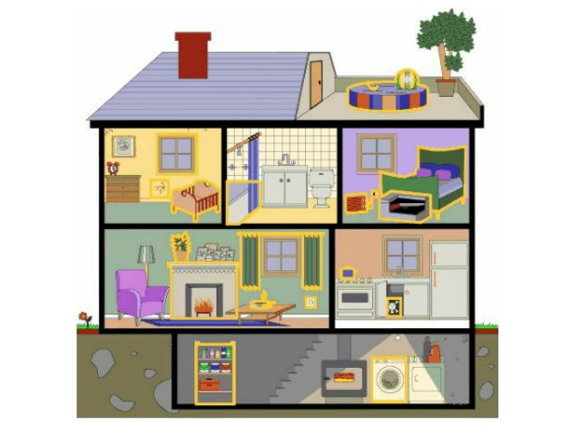Ruimtes in het huis benoemen by Margot Vermeulen