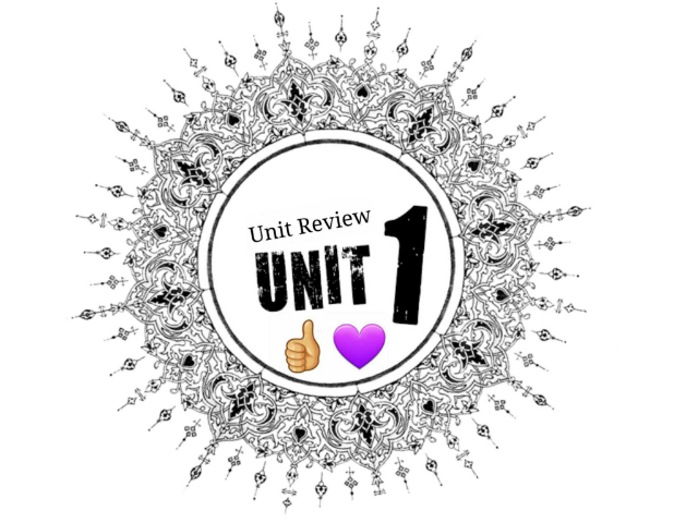 Unit Review1 by منال الفرحان