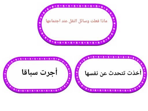 المواضلات by Omaymah A