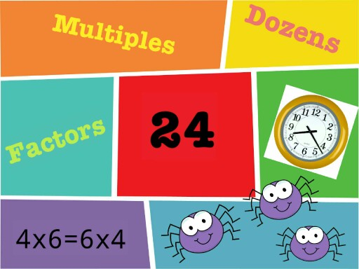 Fun with Math! by Kenneth Wong