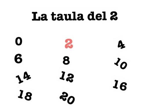 La taula del 2 by Jaime Olmos Piñar