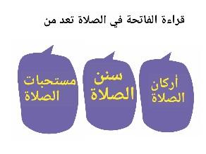 نشاط لدرس أركان الصلاة للصف الخامس  by عصفورة الوجدان
