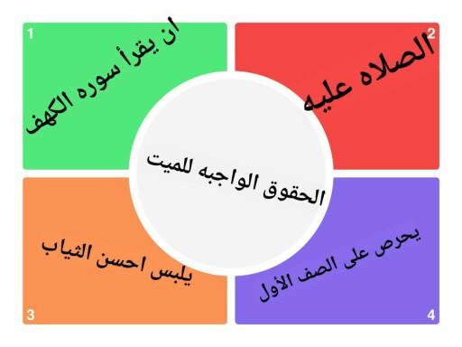 صلاه الجنائز by Aseel Moh