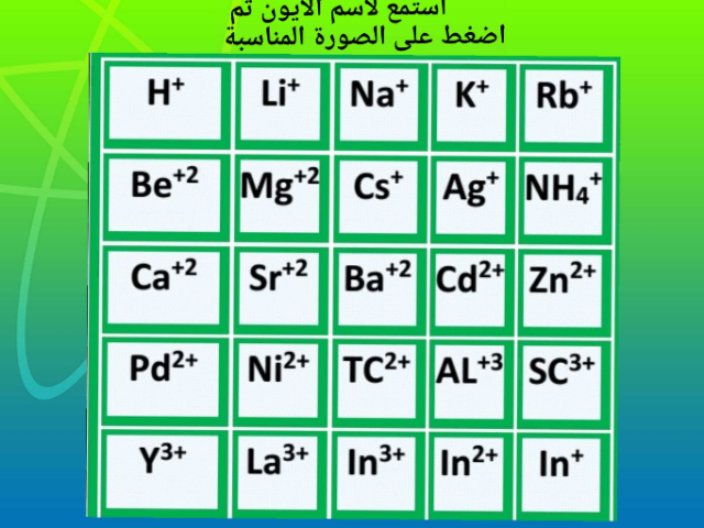 تدريب حفظ ايونات جزءا 1 by محمد قطابري محمد راجحي