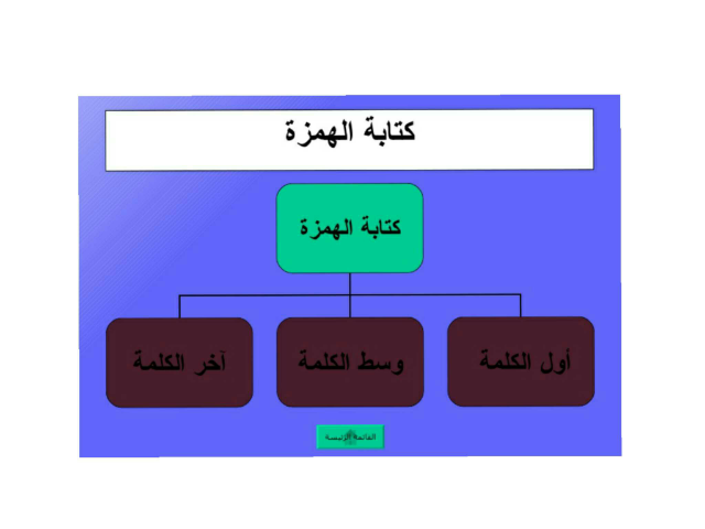 لغتي  by Norah Althbiti