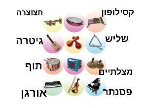 שמותיהם של כלי הנגינה by ירדן בן דוד