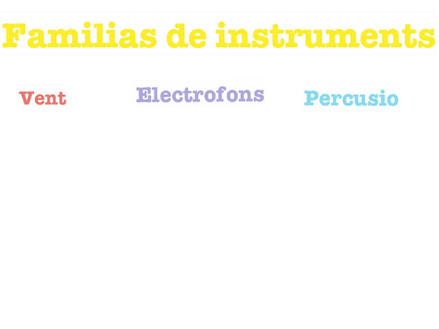 les families musicals by Xavi Garrido