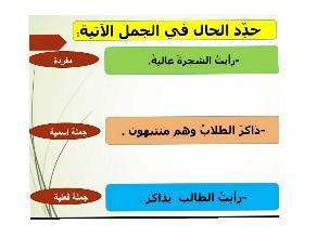 ام انس  by Zikrit School