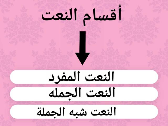 أقسام النعت by اميره الظفيري