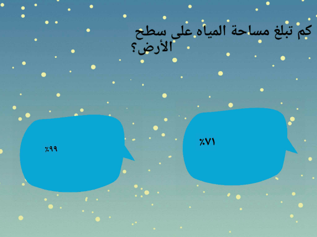 لفاللبال by Asmaa Salameh