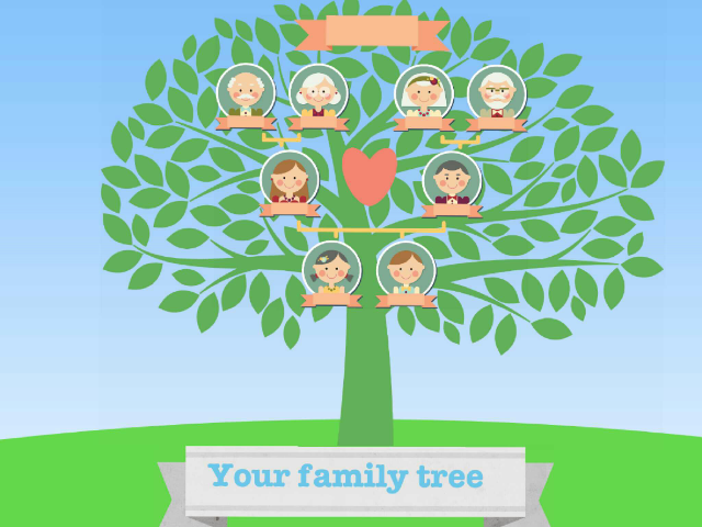 your family tree by Abigail hankins