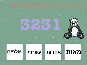 ערך המספר by Zaheeh Sabik