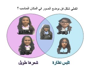 درس نموذجي  by Zikrit School