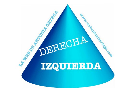 Derecha-Izquierda by Antonia Ortega López