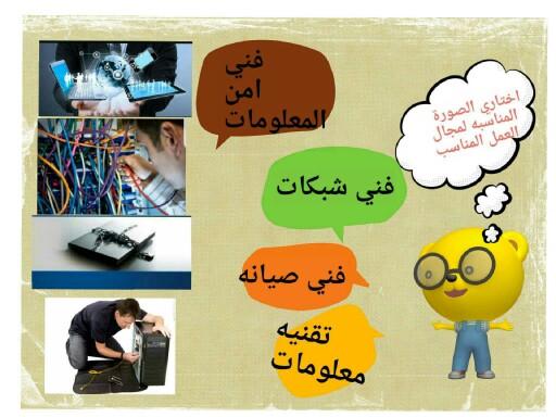 مهن وتخصصات الحاسب by وفاء الصاعدي
