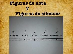 Aprendiendo las figuras de nota y silencio. by Vicente E.