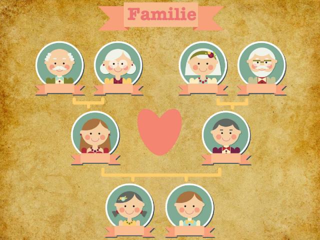 die Familie by Erika Malina