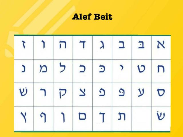 Alef Beit by Josias Fernandes