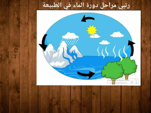 دورة الماء في الطبيعة by teacher Aseel