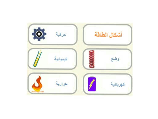 Game 3 by عجايب العتيبي