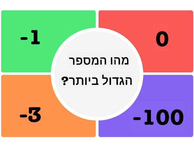 חיוביים ושליליים על ציר המספרים by רונית יעקב