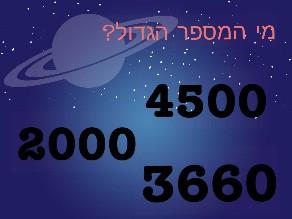 המספר הגדול by Zaheeh Sabik