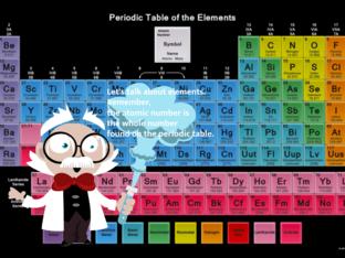 Atomic Number Game by Tyler Egenberger