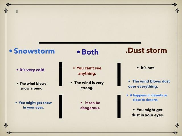 Duststorm&snowstorm by Badra M.