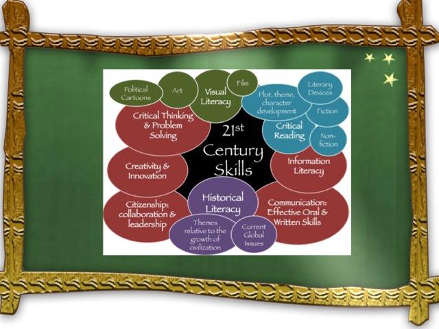21st century skills by Kim Feeney
