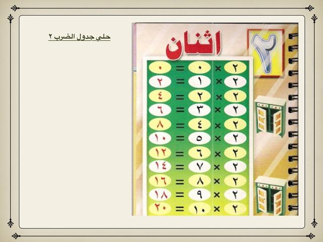 جدول ٢-٣-٤-٥  by أم عمر الشمري