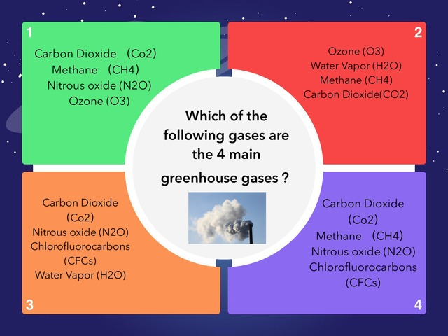 Greenhouse Gases by Wai In Cheng