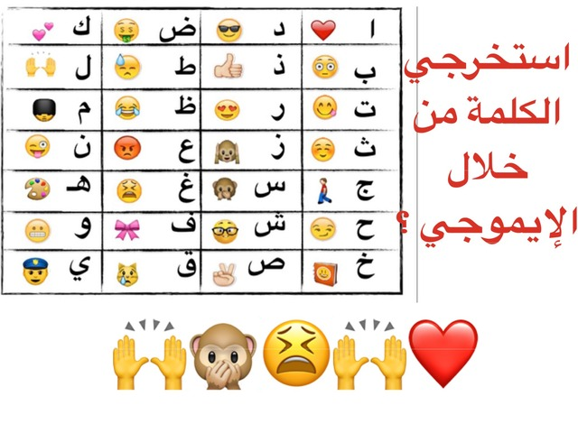 الغُسل و أنواعه by shahad naji