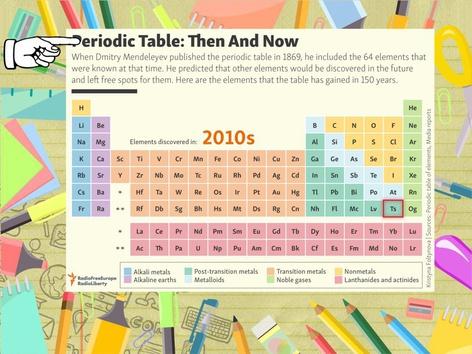 Periodic Table Basics - IPC by Oxana Hughes