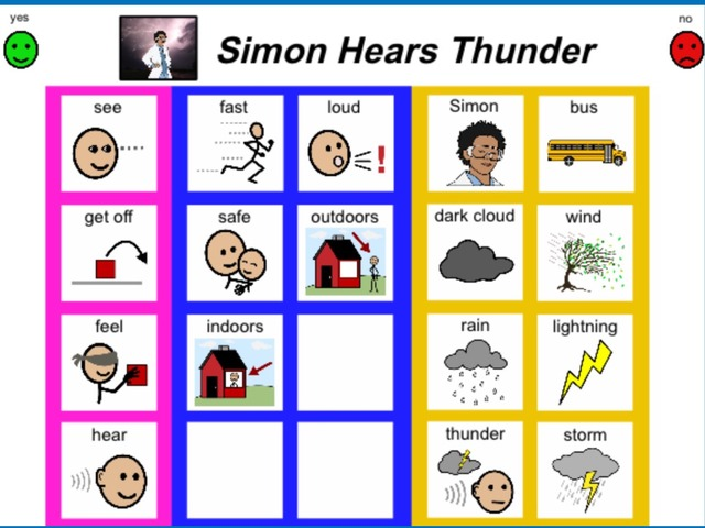 April Unique Unit: Supplemental Reading- Simon Hears Thunder  by Tanya Folmsbee