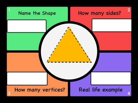 Tell Me About The Shape! by Kathy Gordon