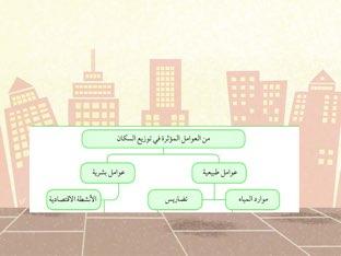 الكثافة  by عبير آل عقيل